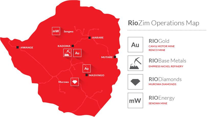 OperationsMap